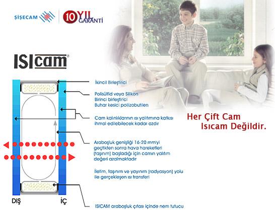 isicam[3]
